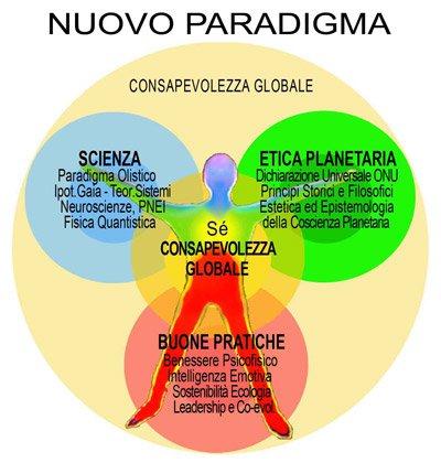 nuovo paradigma consapevolezza globale villaggio